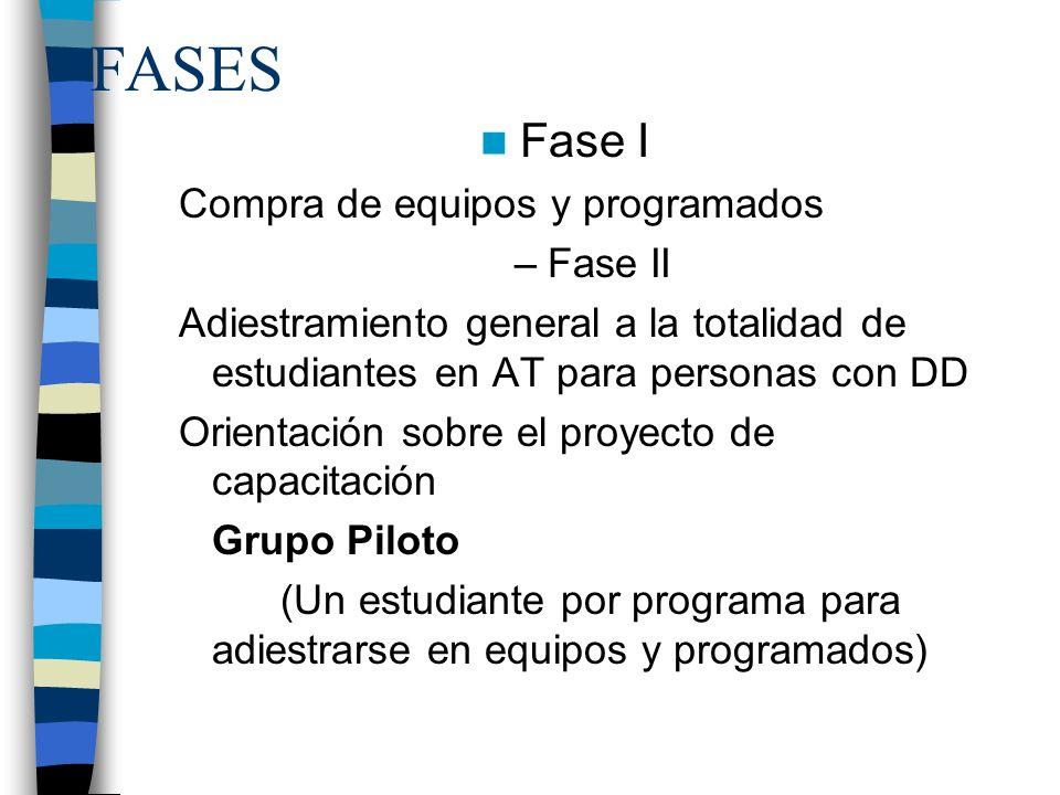 FASES Fase I Compra de equipos y programados Fase II