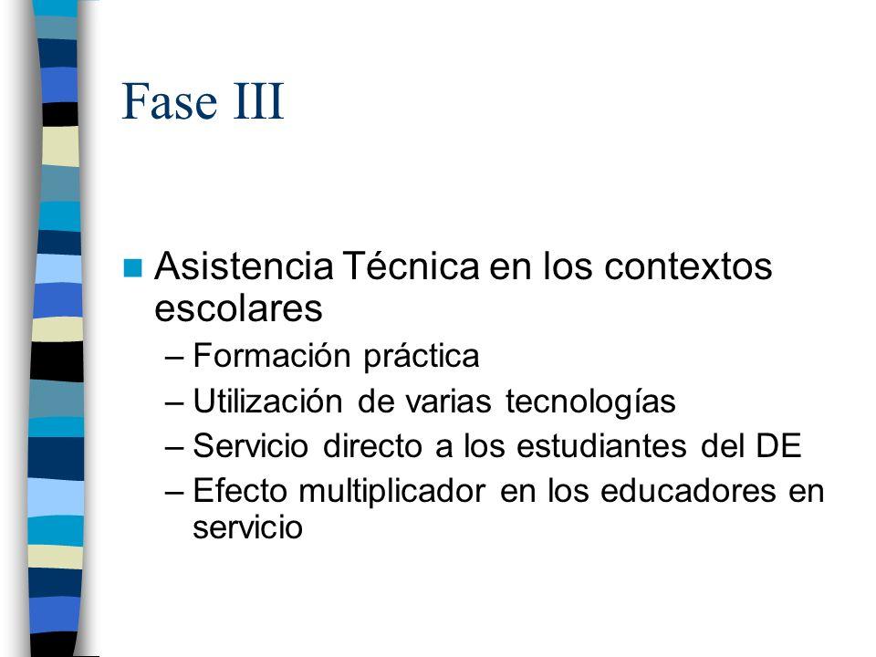 Fase III Asistencia Técnica en los contextos escolares
