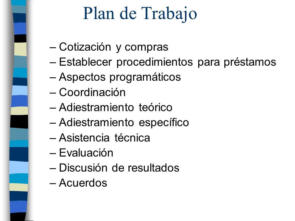 Plan de Trabajo Cotización y compras