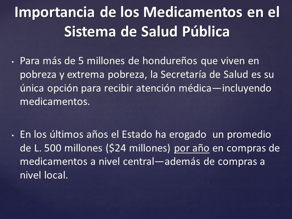 Importancia de los Medicamentos en el Sistema de Salud Pública