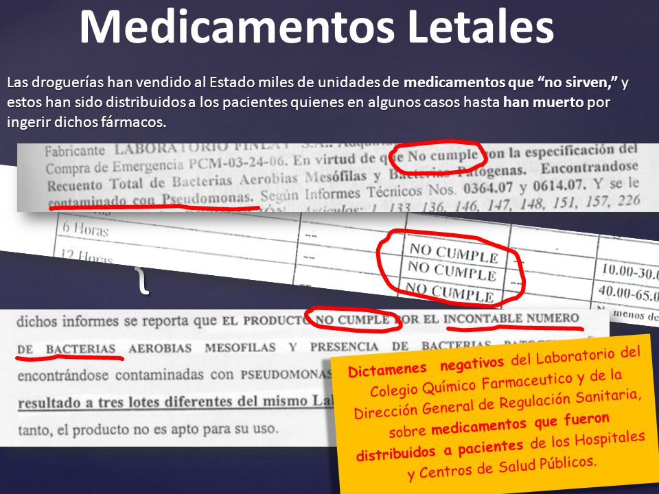 Medicamentos Letales
