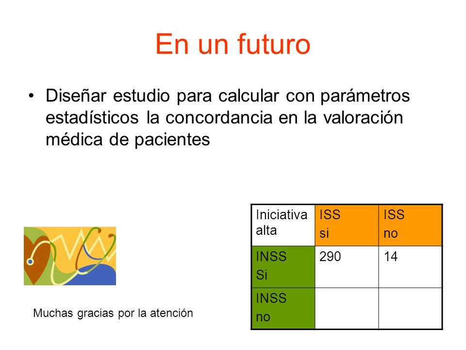 En un futuro Diseñar estudio para calcular con parámetros estadísticos la concordancia en la valoración médica de pacientes.