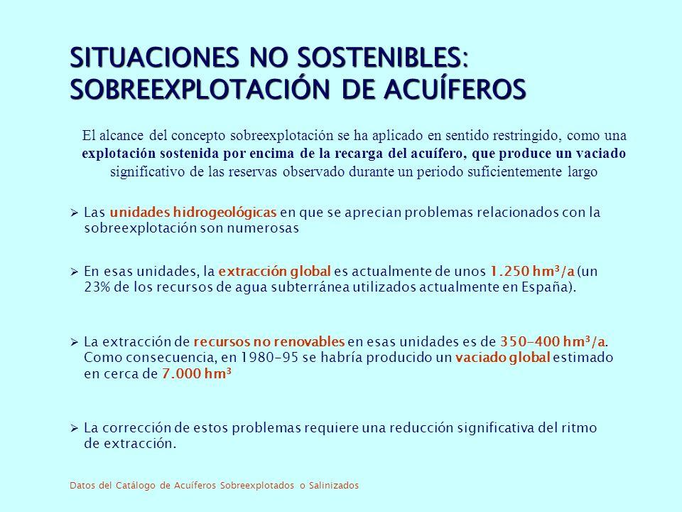 SITUACIONES NO SOSTENIBLES: SOBREEXPLOTACIÓN DE ACUÍFEROS