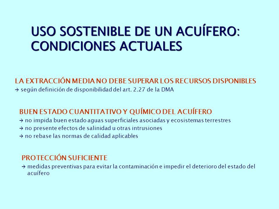 USO SOSTENIBLE DE UN ACUÍFERO: CONDICIONES ACTUALES