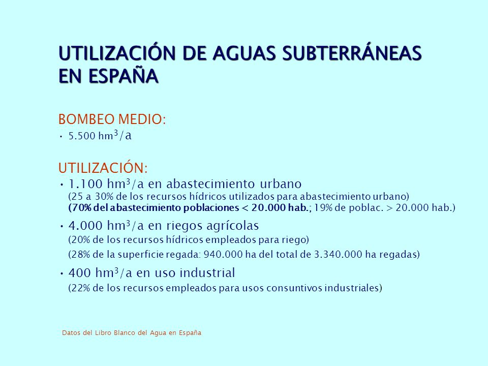UTILIZACIÓN DE AGUAS SUBTERRÁNEAS EN ESPAÑA