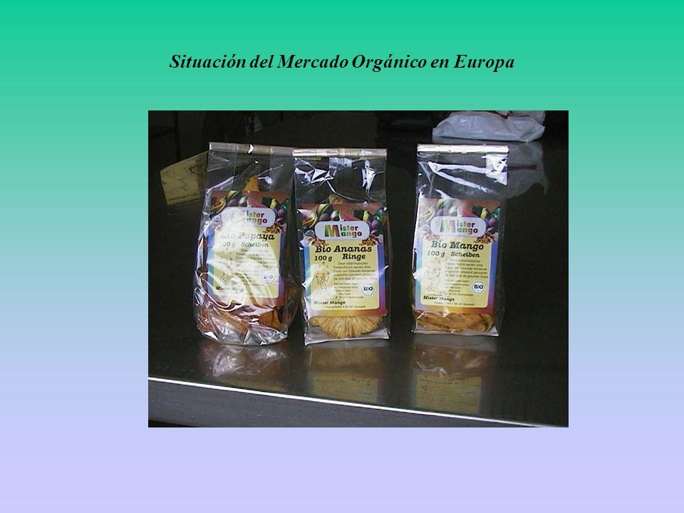 Situación del Mercado Orgánico en Europa