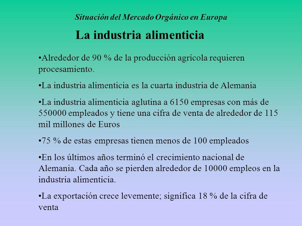 Situación del Mercado Orgánico en Europa La industria alimenticia