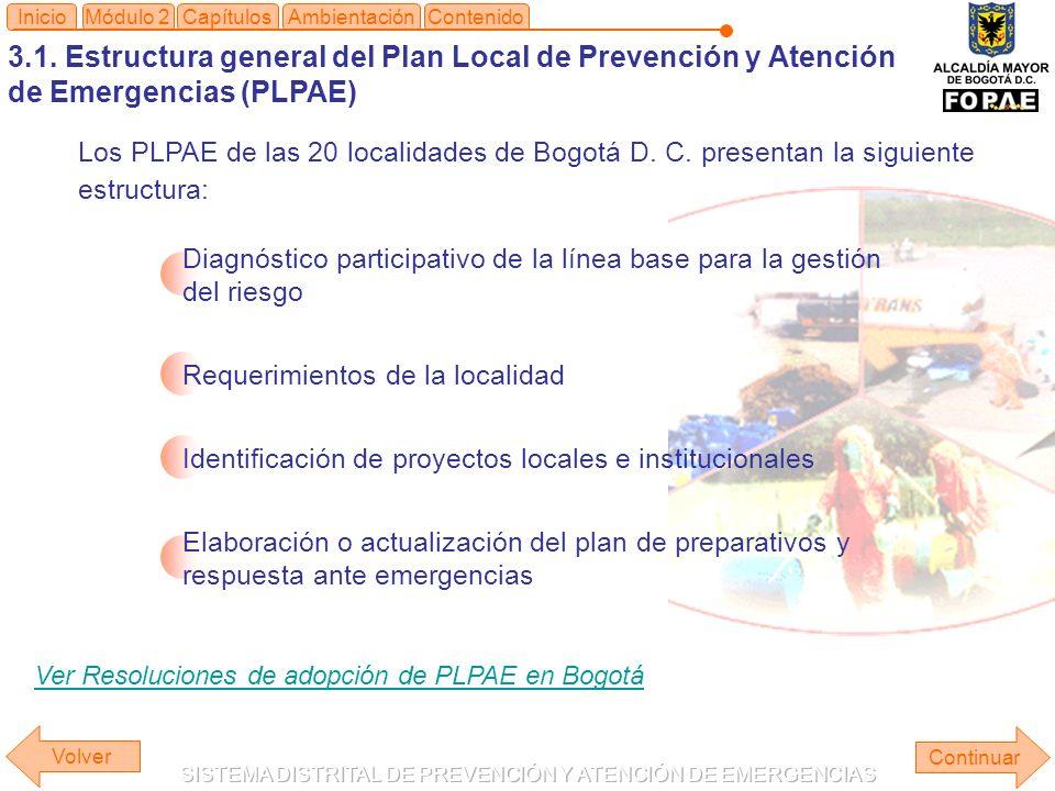 Inicio Módulo 2. Capítulos. Ambientación. Contenido. 3.1. Estructura general del Plan Local de Prevención y Atención de Emergencias (PLPAE)
