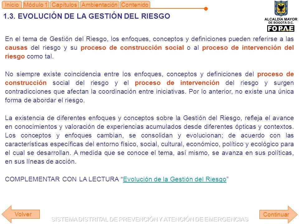 1.3. EVOLUCIÓN DE LA GESTIÓN DEL RIESGO