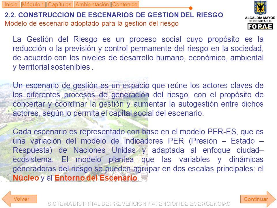 Inicio Módulo 1. Capítulos. Ambientación. Contenido. 2.2. CONSTRUCCION DE ESCENARIOS DE GESTION DEL RIESGO.