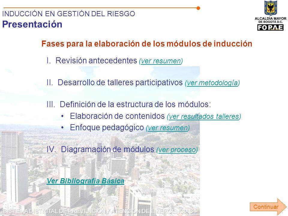 Fases para la elaboración de los módulos de inducción