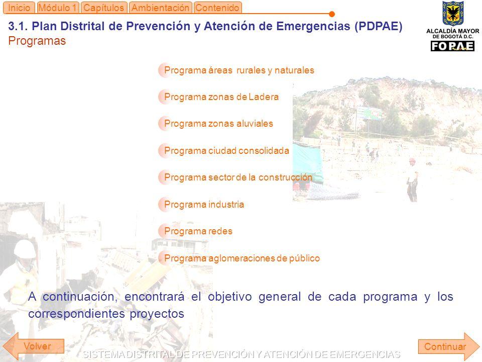 Inicio Módulo 1. Capítulos. Ambientación. Contenido. 3.1. Plan Distrital de Prevención y Atención de Emergencias (PDPAE)