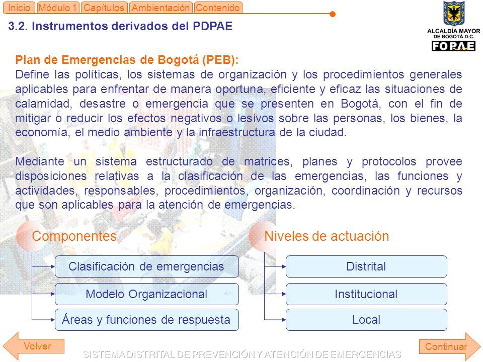 Componentes Niveles de actuación 3.2. Instrumentos derivados del PDPAE