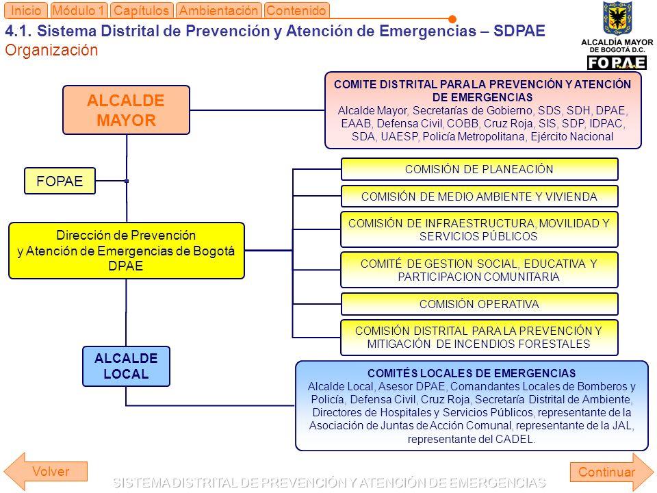 4.1. Sistema Distrital de Prevención y Atención de Emergencias – SDPAE