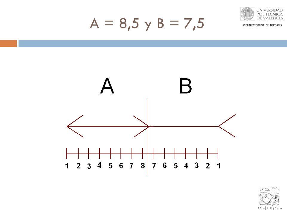 A = 8,5 y B = 7,5