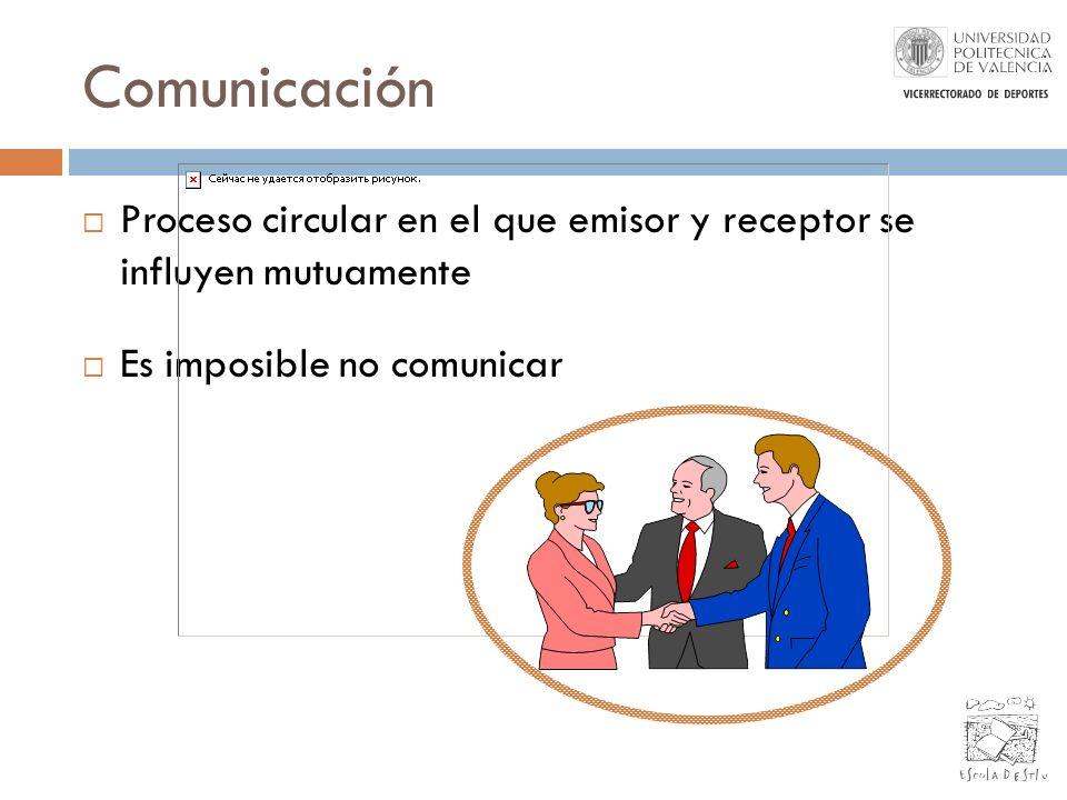 Comunicación Proceso circular en el que emisor y receptor se influyen mutuamente.