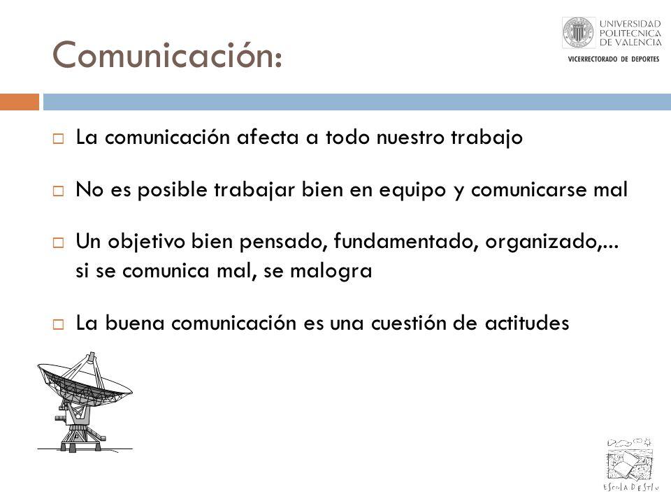 Comunicación: La comunicación afecta a todo nuestro trabajo