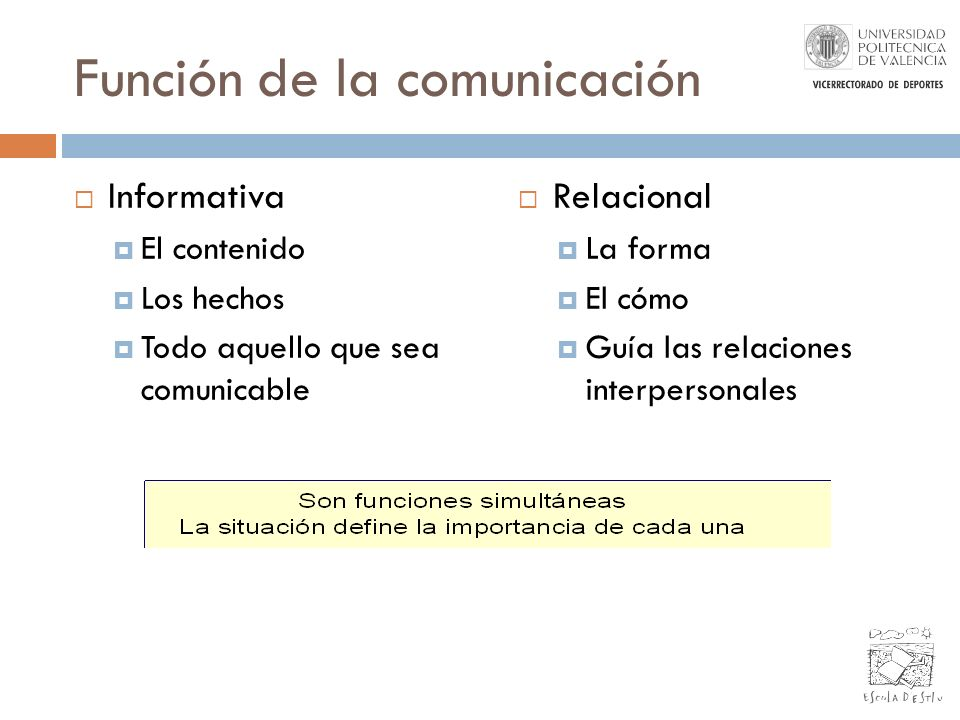 Función de la comunicación
