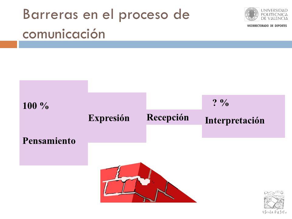 Barreras en el proceso de comunicación