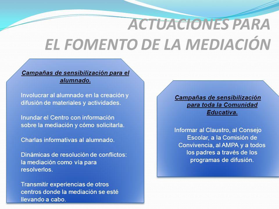 ACTUACIONES PARA EL FOMENTO DE LA MEDIACIÓN