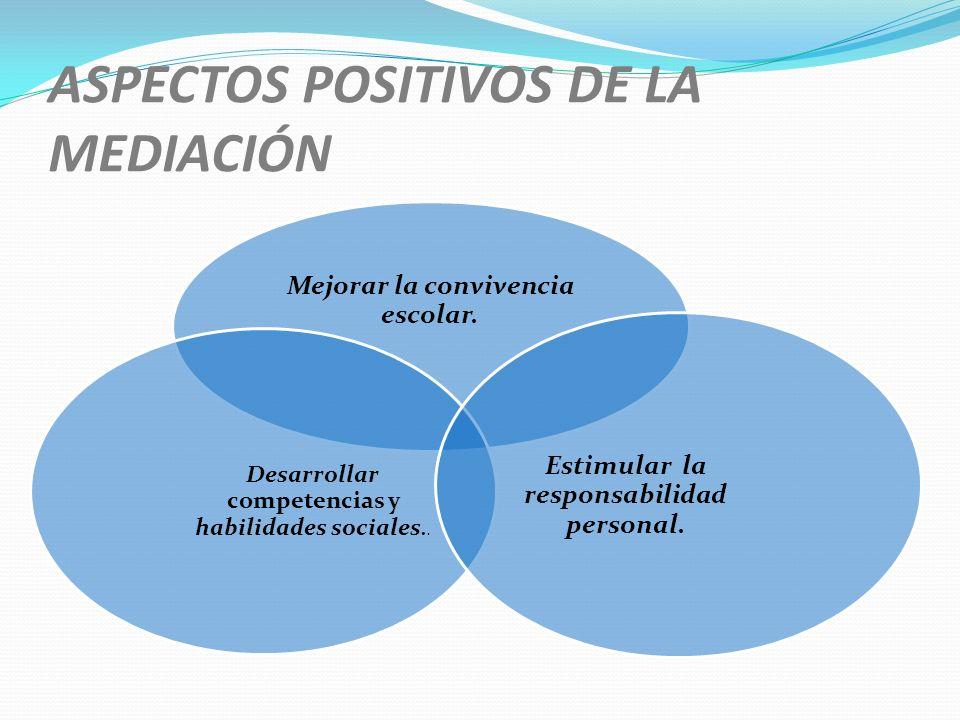 ASPECTOS POSITIVOS DE LA MEDIACIÓN