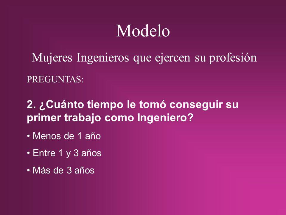 Modelo Mujeres Ingenieros que ejercen su profesión