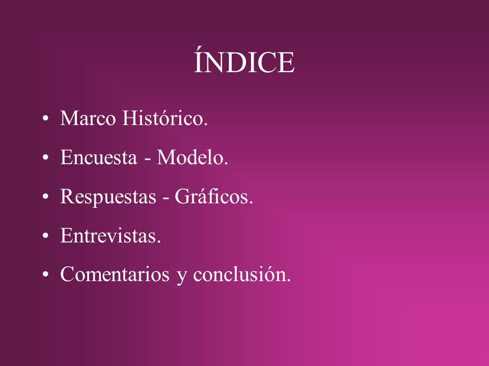 ÍNDICE Marco Histórico. Encuesta - Modelo. Respuestas - Gráficos.