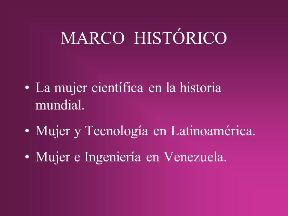 MARCO HISTÓRICO La mujer científica en la historia mundial.