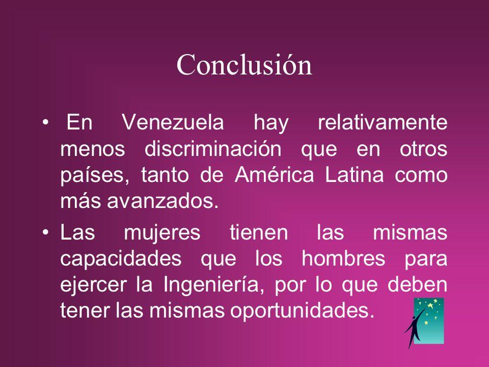 ConclusiónEn Venezuela hay relativamente menos discriminación que en otros países, tanto de América Latina como más avanzados.