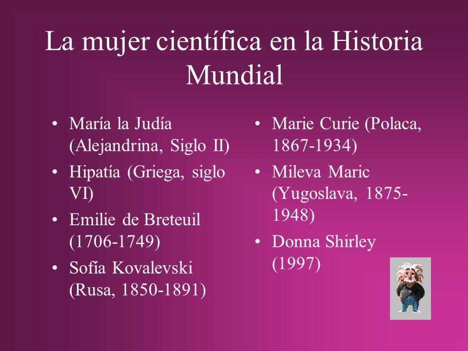 La mujer científica en la Historia Mundial