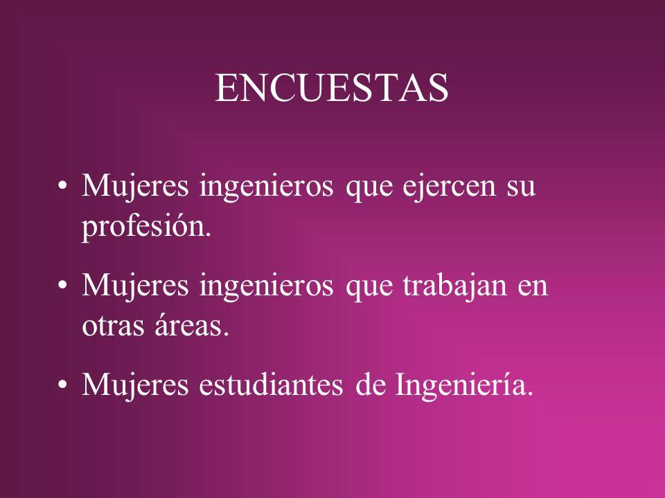 ENCUESTAS Mujeres ingenieros que ejercen su profesión.