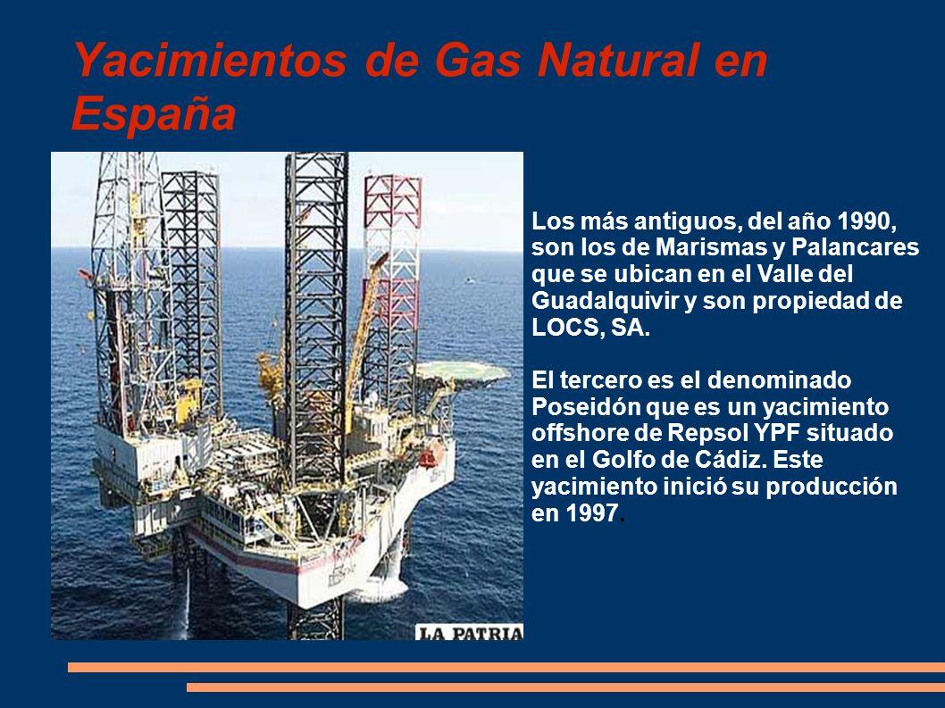 Yacimientos de Gas Natural en España