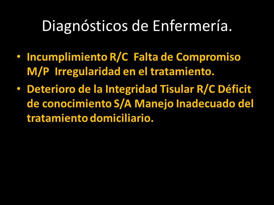 Diagnósticos de Enfermería.