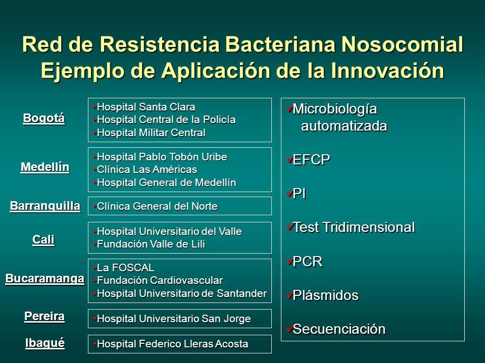 Red de Resistencia Bacteriana Nosocomial Ejemplo de Aplicación de la Innovación