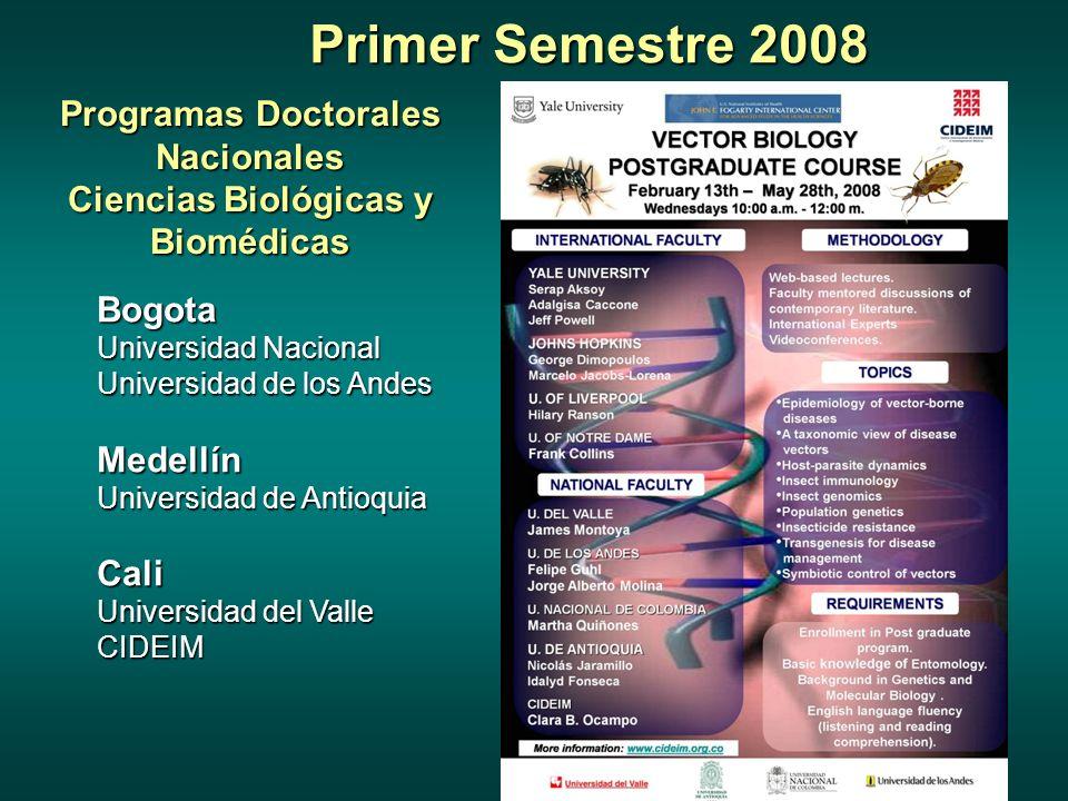 Programas Doctorales Nacionales Ciencias Biológicas y Biomédicas