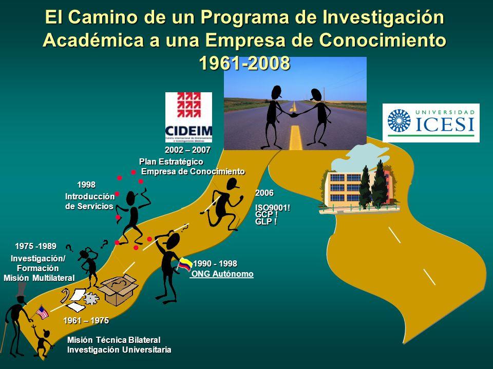 El Camino de un Programa de Investigación Académica a una Empresa de Conocimiento 1961-2008