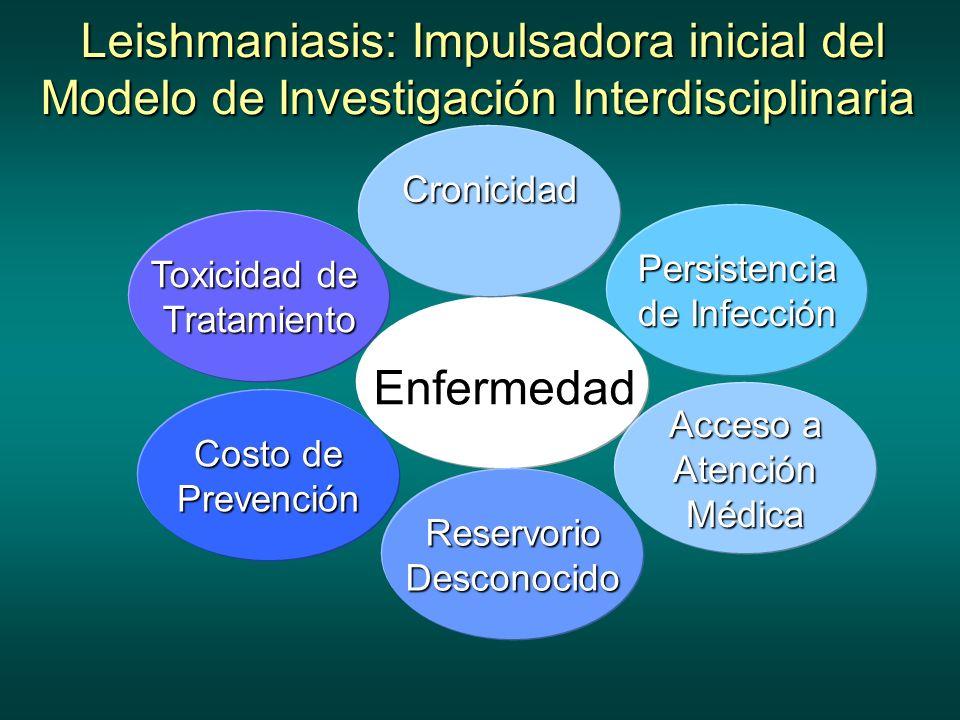 Leishmaniasis: Impulsadora inicial del Modelo de Investigación Interdisciplinaria