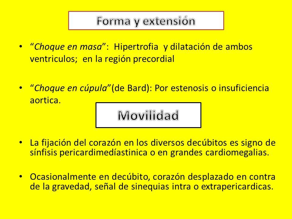 Movilidad Forma y extensión