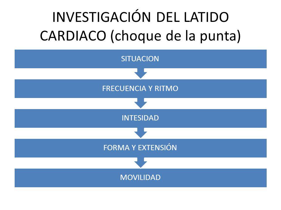 INVESTIGACIÓN DEL LATIDO CARDIACO (choque de la punta)
