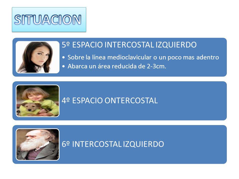 SITUACION 5º ESPACIO INTERCOSTAL IZQUIERDO