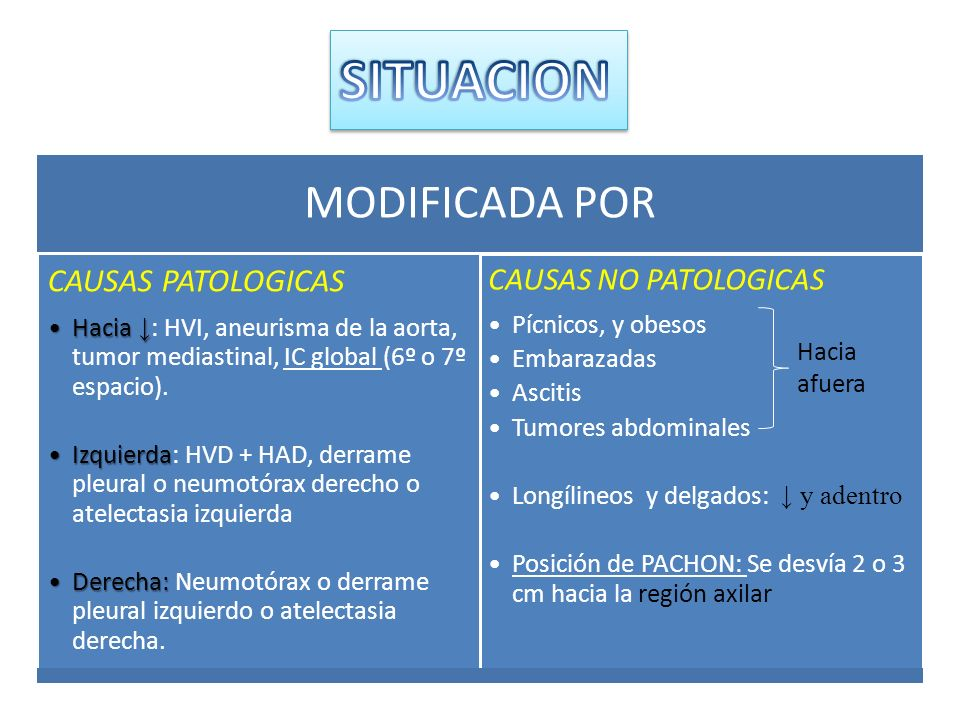 SITUACION MODIFICADA POR CAUSAS NO PATOLOGICAS Pícnicos, y obesos