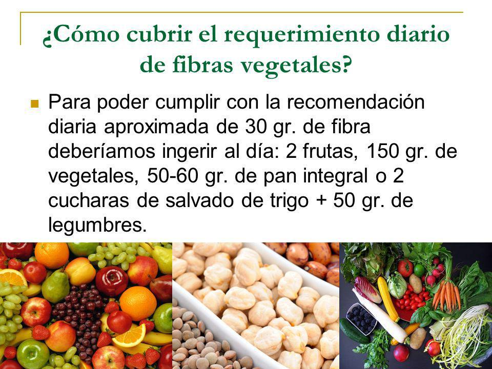 ¿Cómo cubrir el requerimiento diario de fibras vegetales