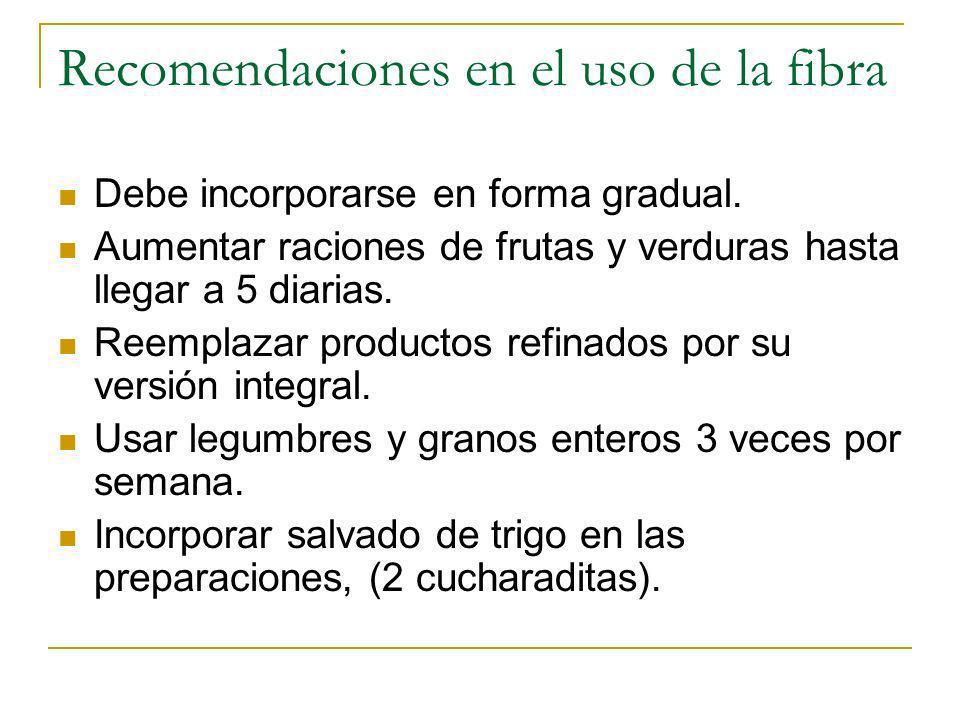 Recomendaciones en el uso de la fibra