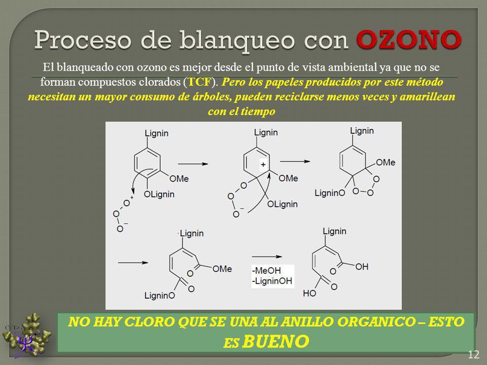 Proceso de blanqueo con OZONO