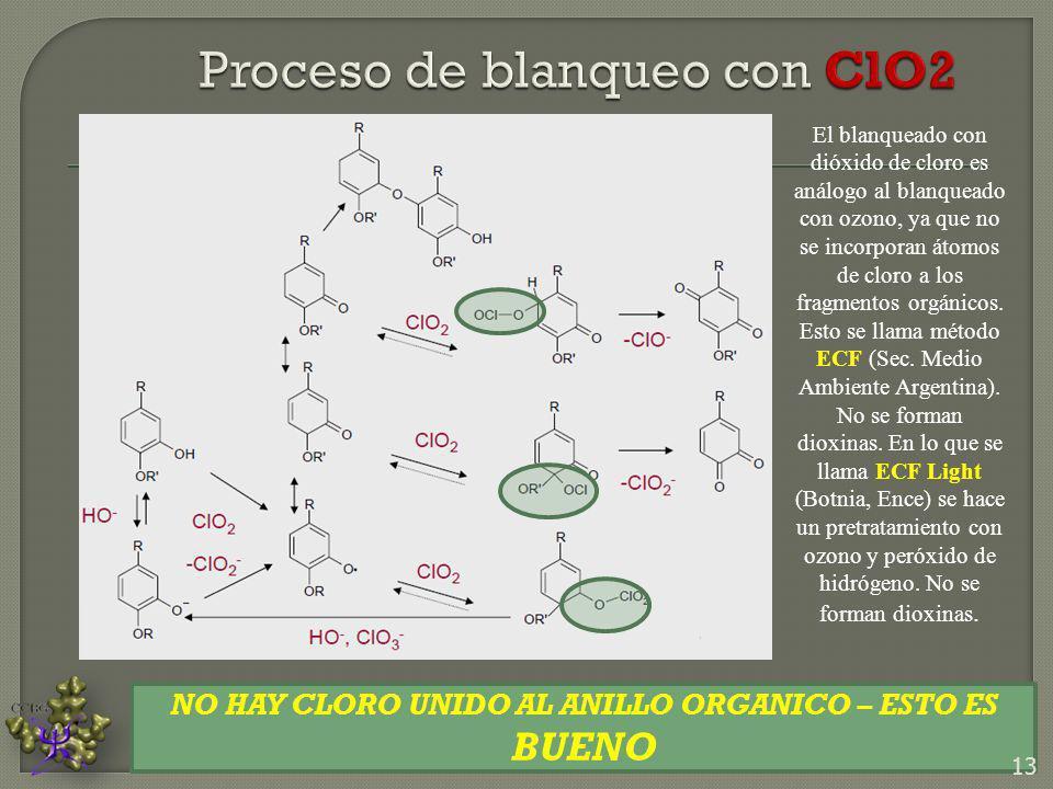 Proceso de blanqueo con ClO2