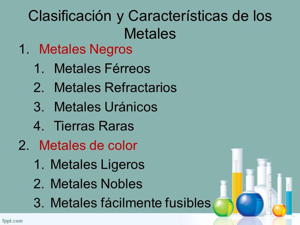 El cuerpo y la matera ppt video online descargar clasificacin y caractersticas de los metales urtaz Images