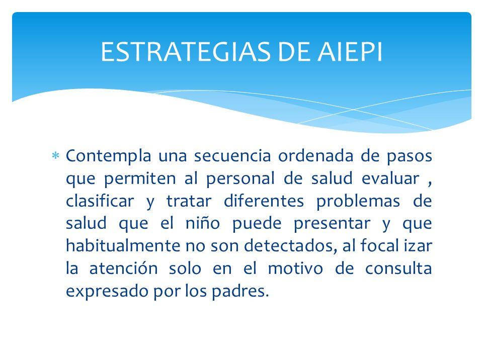 ESTRATEGIAS DE AIEPI