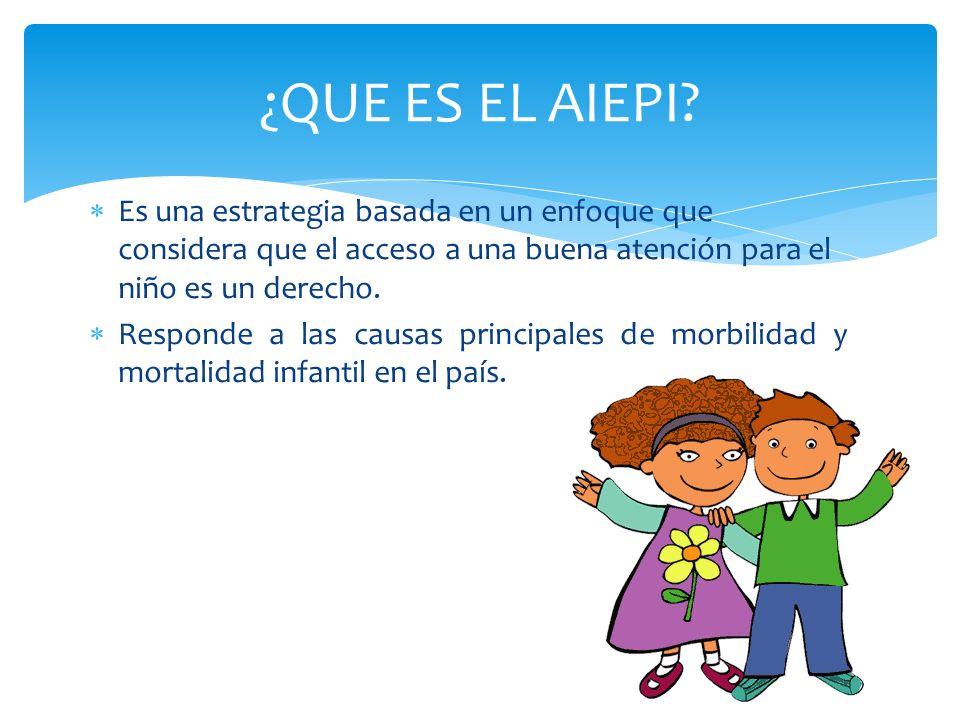¿QUE ES EL AIEPI Es una estrategia basada en un enfoque que considera que el acceso a una buena atención para el niño es un derecho.