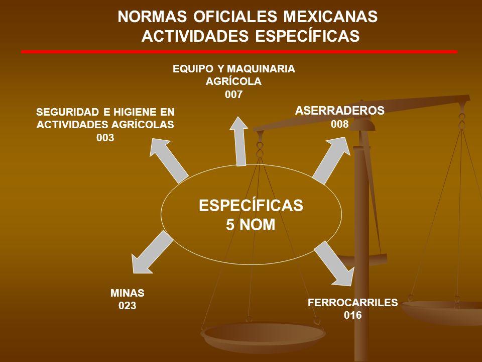 NORMAS OFICIALES MEXICANAS ACTIVIDADES ESPECÍFICAS ESPECÍFICAS 5 NOM