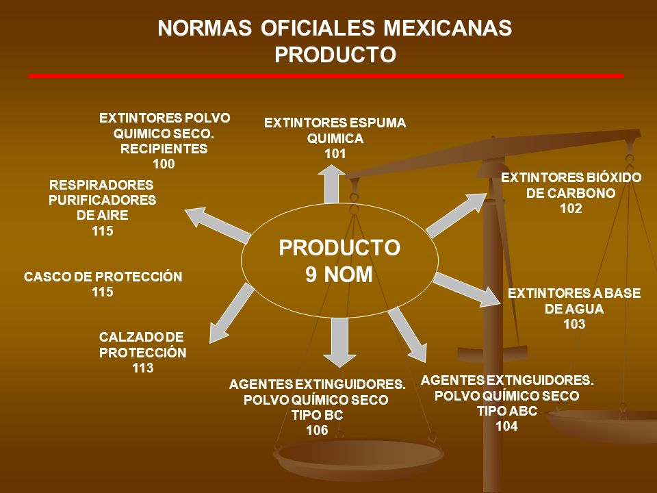 NORMAS OFICIALES MEXICANAS AGENTES EXTINGUIDORES.